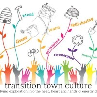 Transition Kamloops is under development